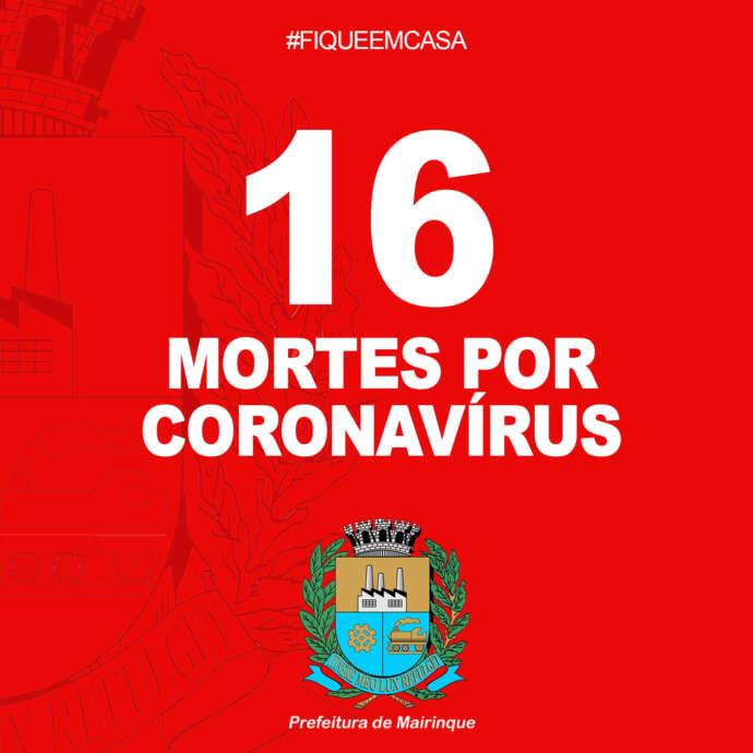 Chega a 16 o número de mortes por Coronavírus em Mairinque