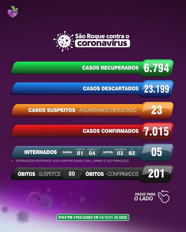 São Roque divulga cronograma de vacinação contra a COVID-19 da semana